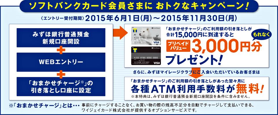みずほ銀行新規開設&ソフトバンクカードで引き落とし設定&15000円を使うと、3000円分のバリューがもれなく貰える。~11/30。