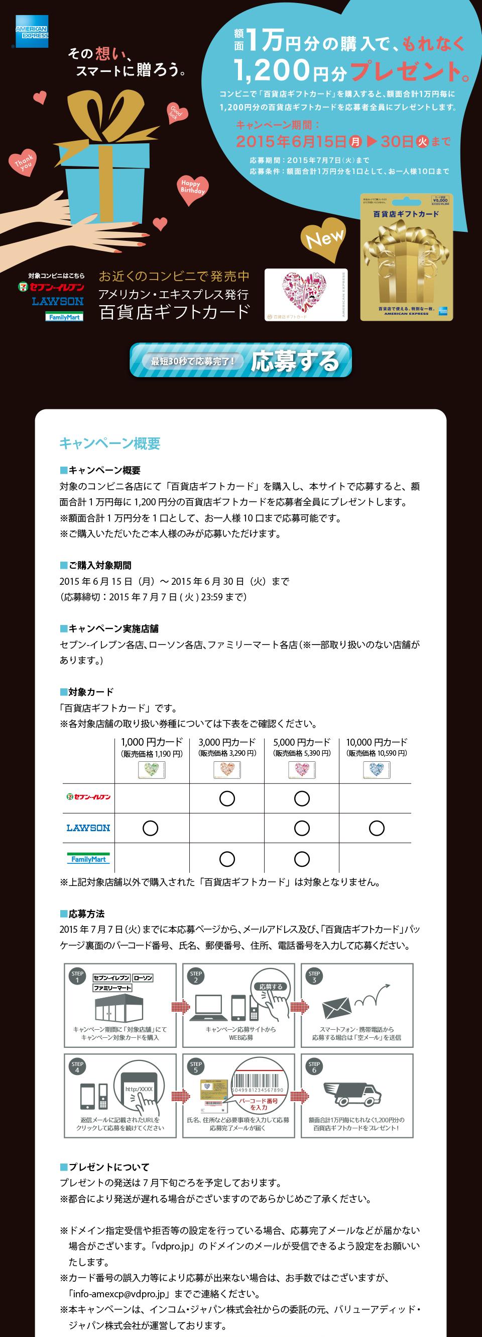 コンビニで百貨店ギフトカードを購入すると、1万円ごとに1200円のギフトカードが貰える。~6/30。
