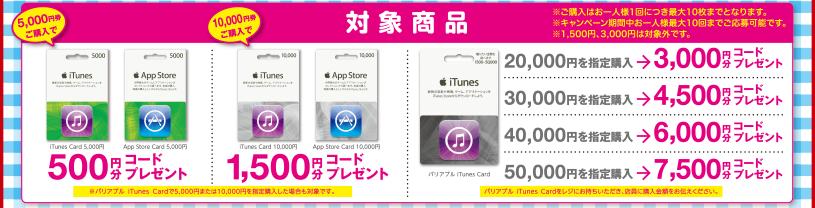 ローソンでiTunesCardが実質10%OFF。5000円で500円分、1万円で1000円分のコードが追加でもらえるぞ。
