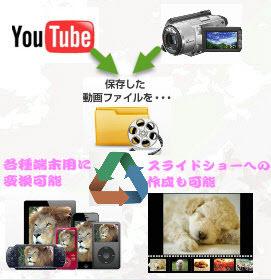 スマホにDVDやブルーレイ動画を変換できるソフト「WinX HD Video Converter Deluxe」がライセンスを無料配布中。定価は5600円。