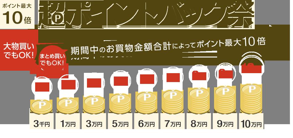 楽天で超ポイントバック祭り。200円、400円クーポンを配布中。1万円購入ごとにポイントが+1倍で最大10倍。