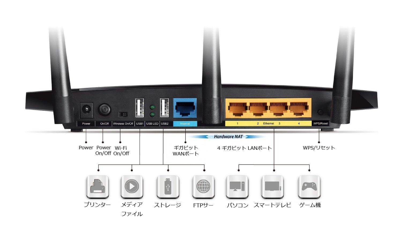 アマゾンでTP-LINK 無線LANルーター Archer C7が9129円⇒7980円でセール中。USBポート付きで簡易NAS、プリンタサーバーが可能。