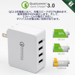 アマゾンタイムセールでTecBillion [Quick Charge 3.0対応]4ポート USB超急速充電器 ACアダプタ が2000円⇒1600円。