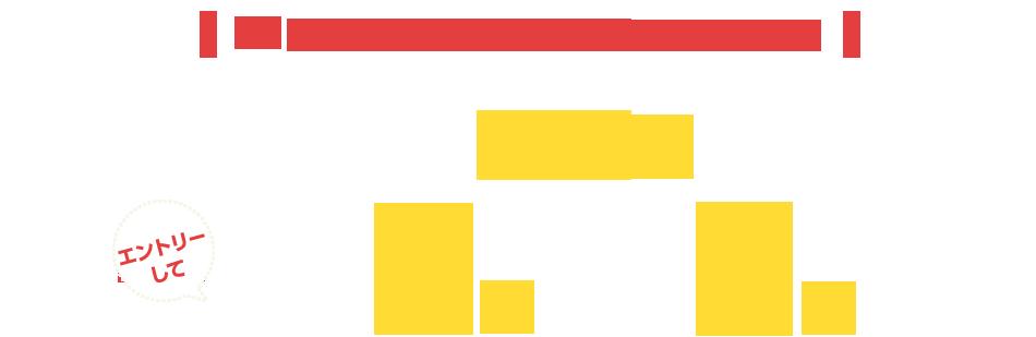 楽天で新生活応援ポイントアップ。5000円以上でポイント2倍、1万円以上でポイント3倍。