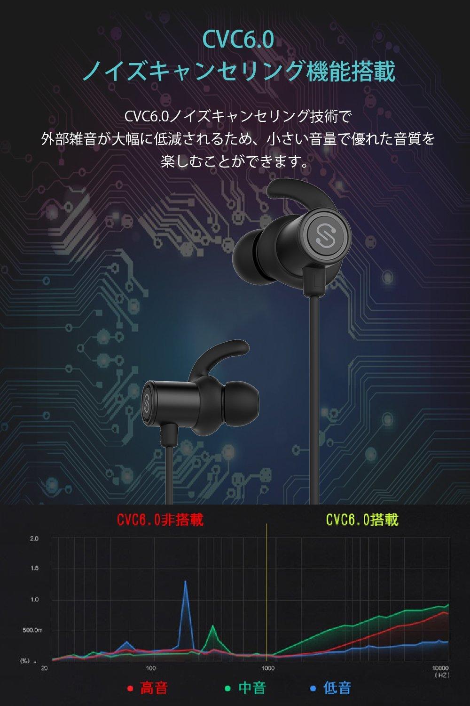 アマゾンでSoundPEATS(サウンドピーツ) Q30 Bluetoothイヤホンが割引となるクーポンコードを配信中。