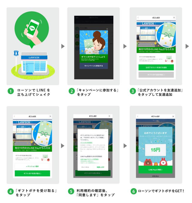 ローソンでLINEをシェイクするとLINE Pay15円分が毎日先着10万名にもれなく貰える。~10/16 17-20時。