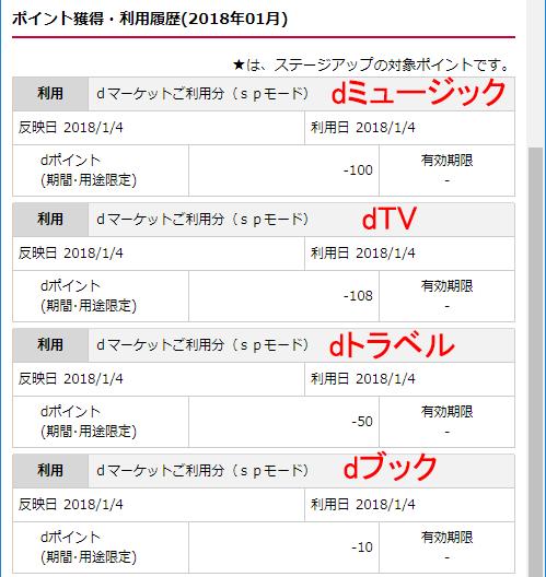 【検証結果】dポイント冬のスーパァ~チャンスは100円未満でもdポイント払いで買い回りに加算される。