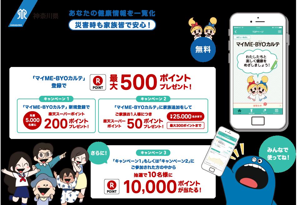 楽天で神奈川県の健康管理アプリ「マイME-BYOカルテ」に新規登録するともれなく200ポイント、更に家族追加で1人50ポイントがもれなく貰える。~3/16。