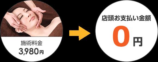 【予約さえすれば対象】EPARKリラク&エステで初回4000円まで無料。~12/26。