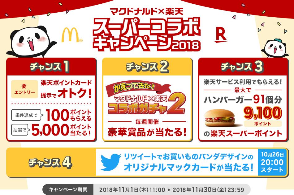 マクドナルド×楽天 スーパーコラボキャンペーン2018でマックカード500円分が1000名当たる、初めてマクドナルトで楽天ポイントカードで100ポイント、1000名に5000ポイント、9100ポイントが当たる。~11/30。
