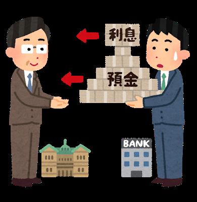 koukinri @Wikiの元本保証の普通預金・定期預金金利のご紹介。ゴミみたいな金利で資金がいいように拘束されるぞ。国債キャッシュバックが美味い