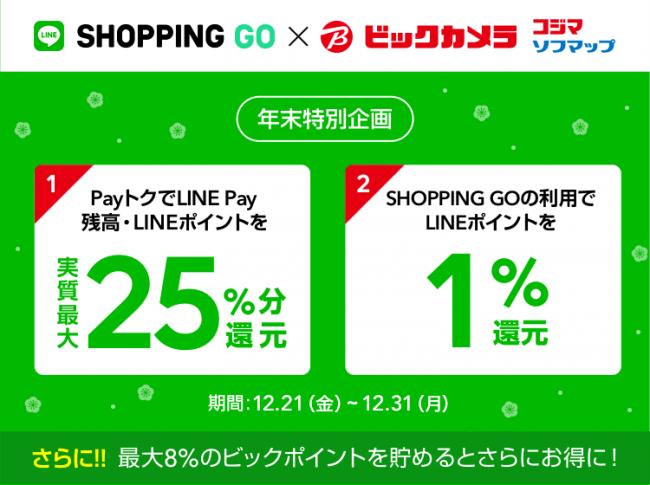 ビックカメラ・ソフマップ・コジマ・ローソン・ファミマがLINE Pay導入でまた20%ポイントバック。PayPay祭りよ再び。上限は25000円まで。2/22~2/28。