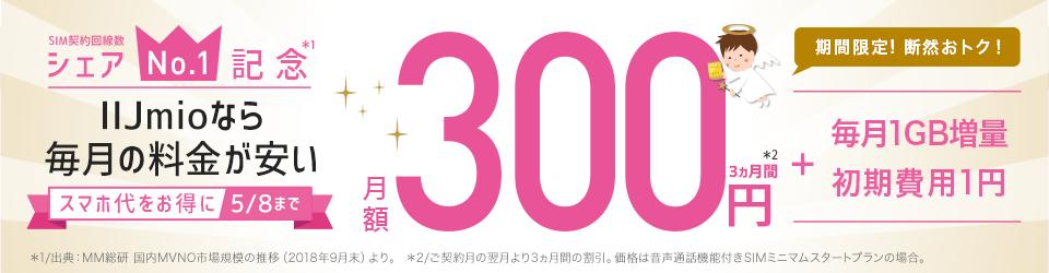 【抽選も】IIJmioでOppo R15 Neo 3GB一括100円。3ヶ月1300円引き、更に毎月1GB増量キャンペーンを実施中。アマギフやAppStoreギフトが契約しなくても当たる。~5/8。