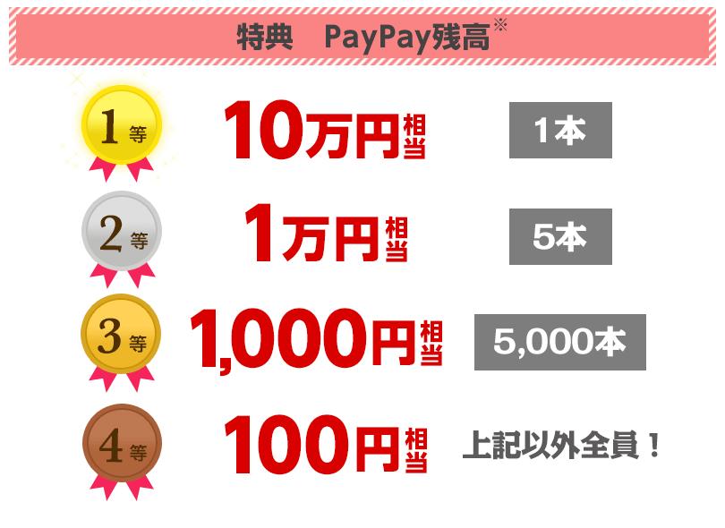 Yahoo!ズバトクで新規限定、PayPay残高が最大10万円相当が当たる。5000名に1000円分が当たる。Yahoo!IDとの連携で。~3/31。