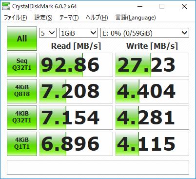 ドスパラで64GBで580円送料込みという激安microSDXCのベンチマーク結果。Read93MB/s、Write27.2MB/sでコスパを考えると悪くはない。