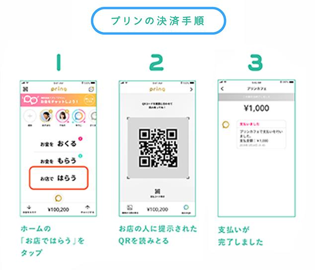 お手軽送金サービスのpringでリアル店舗で決済すると500円がもれなく貰える。8/14~8/27。