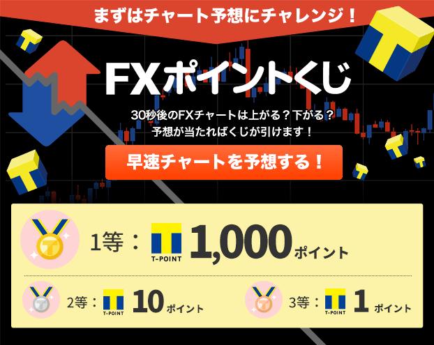 Yahoo!ファイナンス FXポイントくじで抽選で1000ポイントが当たる。~9/11 10時。