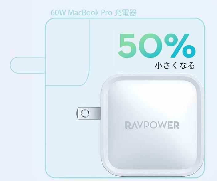 アマゾンでRAVPower 61W USB-C 急速充電器 GaN採用の割引クーポンを配信中。