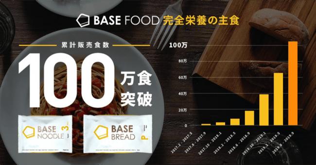 完全栄養食品の「BASE BREAD」が社畜に先着2万食、有楽町11/28(木)、品川11/29(金)でにて配布予定。