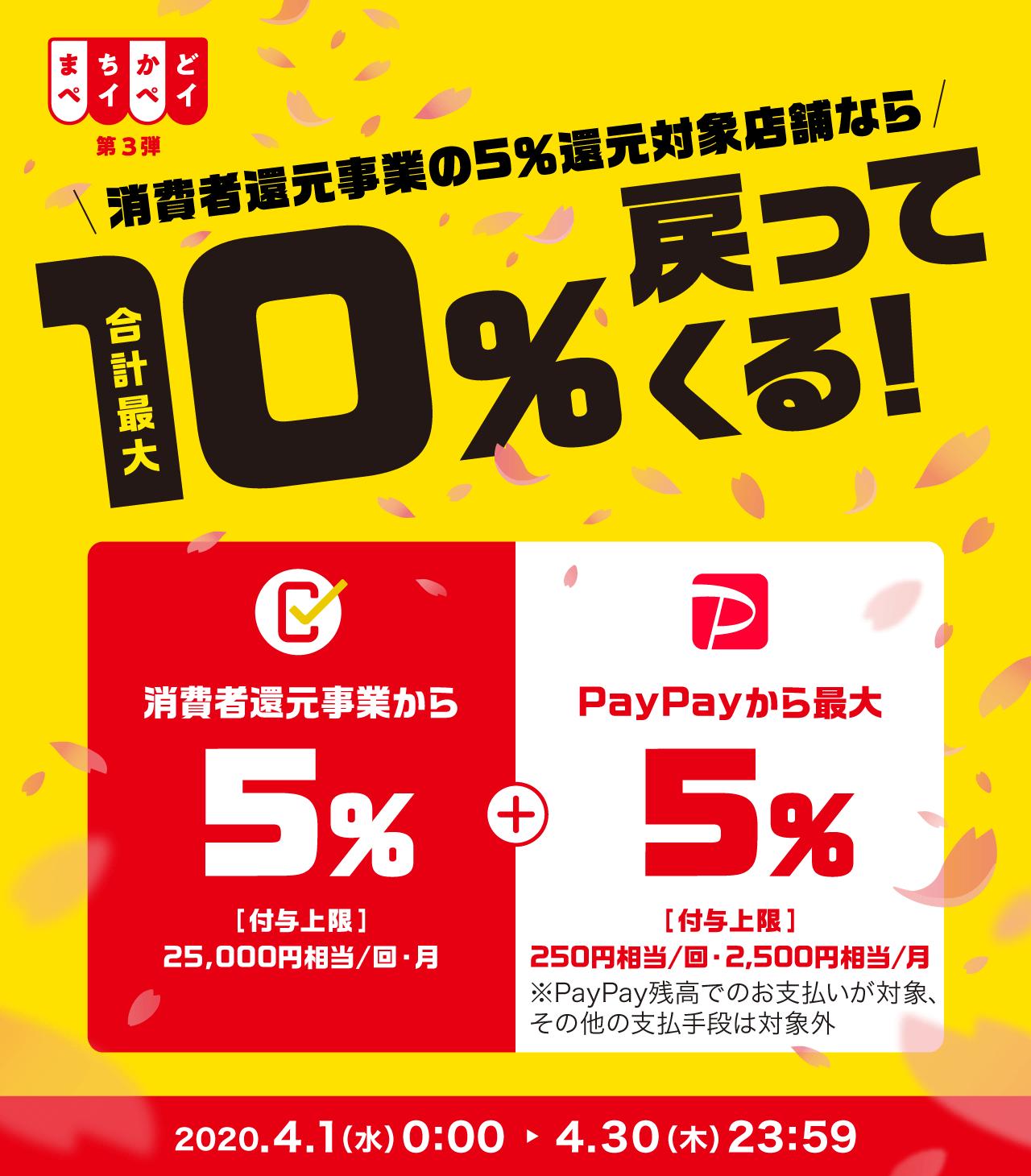 PayPayがシェアNo1を取り、早速還元率を爆下げで0.5%へ。ソフトバンクお得意の焼き畑商法を実践中。4/1~。