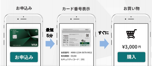 三井住友カードが5分で即時発行に対応へ。ガチれば昼休み中にauPayに間に合う。3/2~。