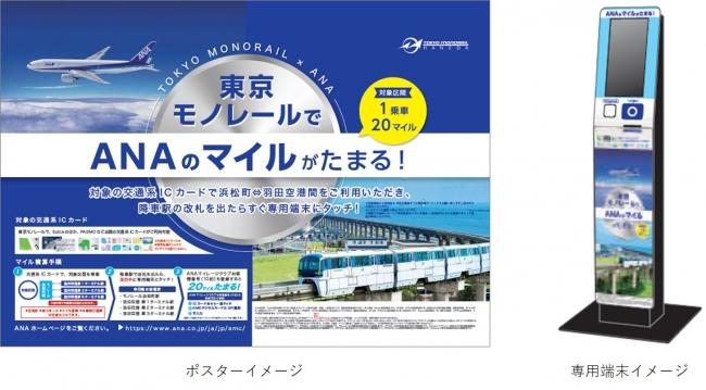 東京モノレールに乗ると片道20ANAマイルが貰える。土日は羽田⇒山手線内は500円切符のほうが安い。3/30~。