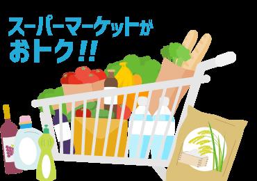 auPayでスーパーマーケットが最大20%OFFクーポンを配信中。サミットや東急ストア、オークワなど最大1000円引き。3月の週末限定。