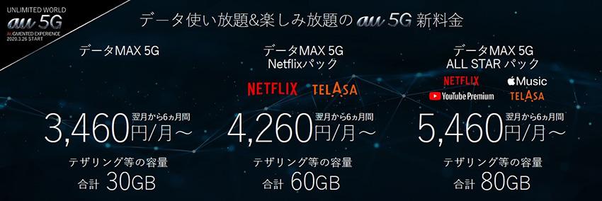 auが5Gのデータ使い放題料金プランを発表へ。テザリングは30GBまで。割引前7230円から。3/26~。