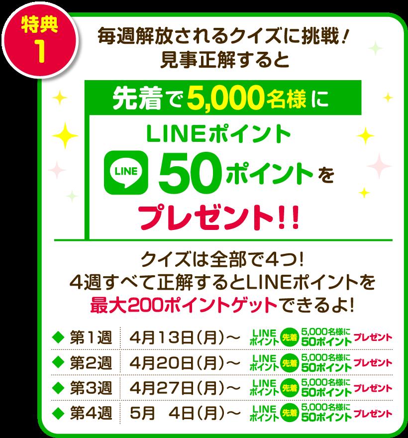 ヤクルトのクイズに答えると、先着5000名に50LINEポイントが貰える。4/13~5/29。