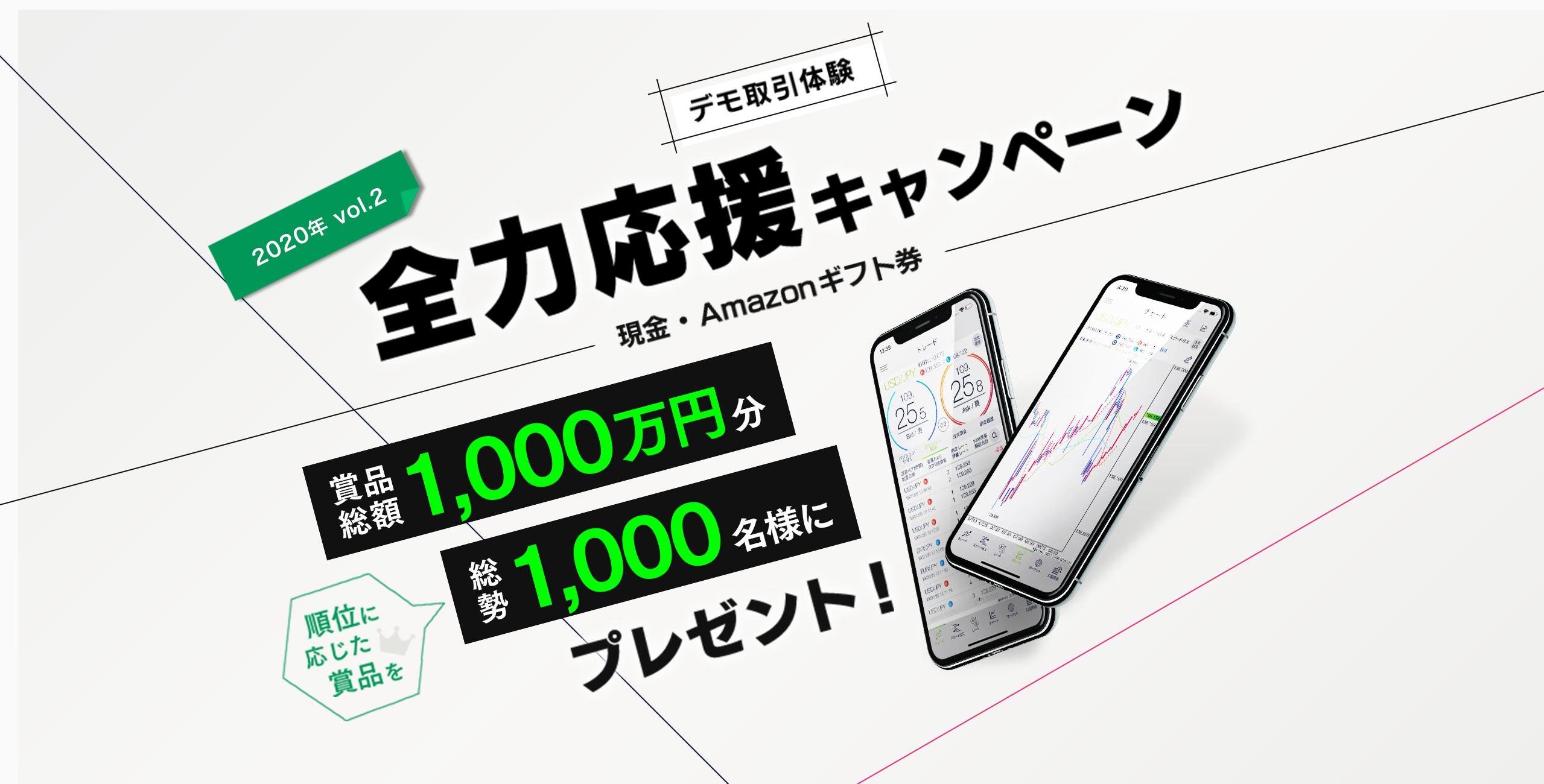 DMM FXでデモ取引で合計1000万円分のアマゾンギフト券が1000名に当たる。~6/9 6時。