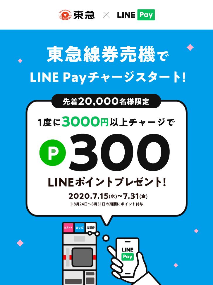 LINEPayを東横線券売機で3000円以上チャージすると、先着2万名に300LINEポイントがもれなく貰える。7/15~7/31。