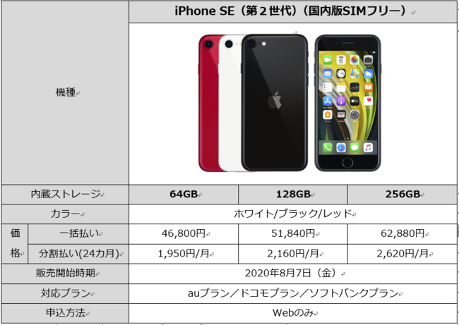 mineoがiPhoneSE(2020)をアップル公式より3%お高いお値段で取扱開始へ。8/7~。