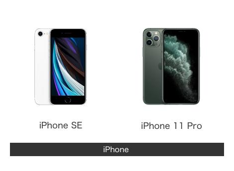 ソフトバンクでiPhoneSE/11Pro/GooglePixel4a/Xperia 5 IIをMNP購入で21600円引き、別にPayPay1万円バック。