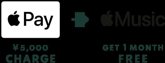 Apple Payからスターバックスカードに1度に5000円以上入金すると、月額980円のApple Musicが1か月使える。~8/31。