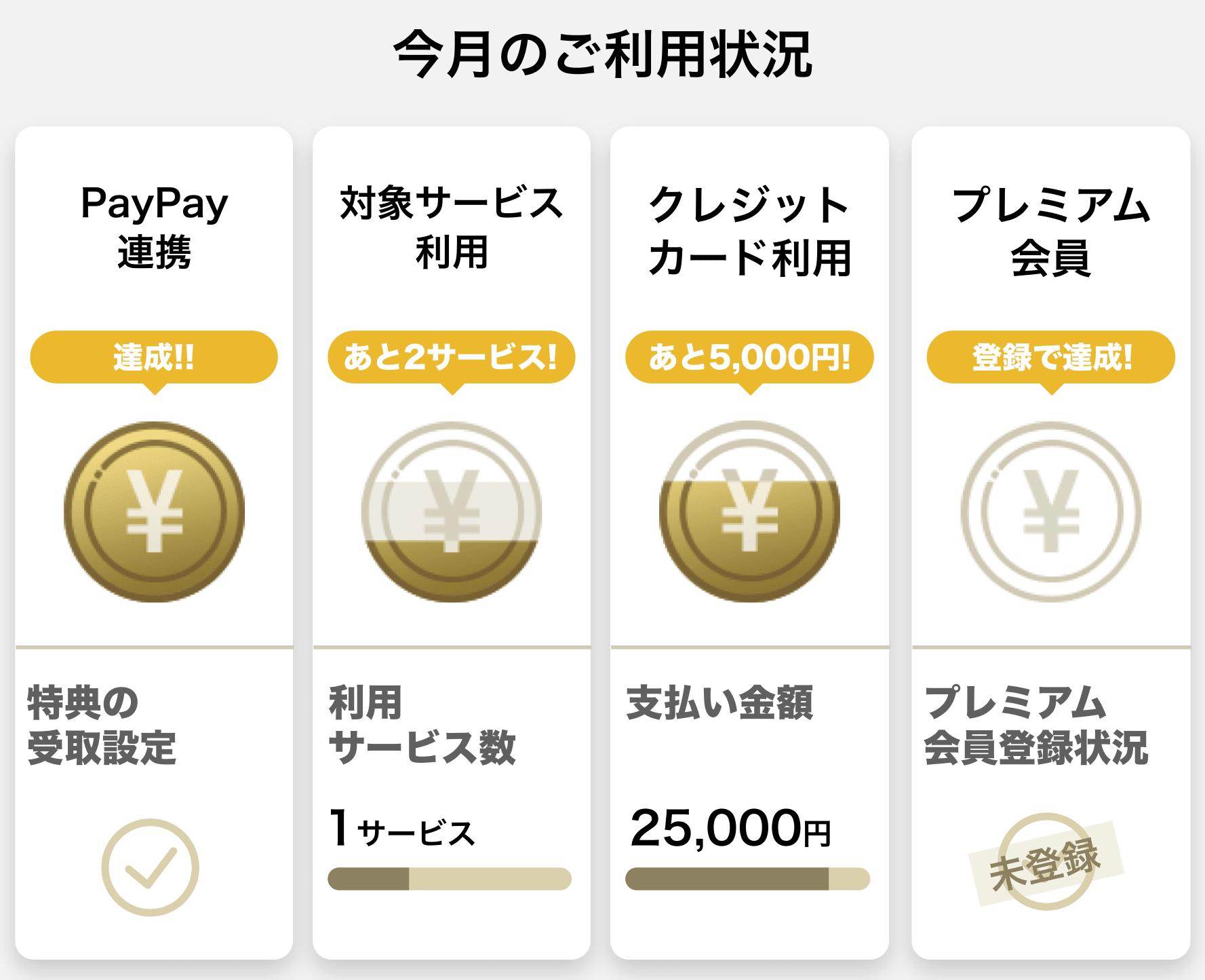 PayPaySTEPが拡充へ。日曜日はソフバンユーザーじゃなくても+5%。Yahoo!ショッピング、PayPayモールが多少お得に。10/1~。