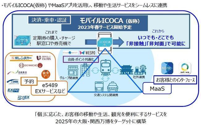 モバイルICOCAが2023年春にようやく開始へ。