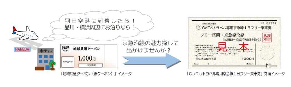 京急が品川以南で使える「Go Toトラベル専用京急線1日フリー乗車券」を1000円で発売へ。10/10~2021/2/1。