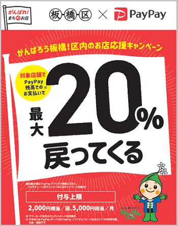 PayPayで渋谷区で支払うと20%バック。中小企業の店舗限定。9/15~10/24。