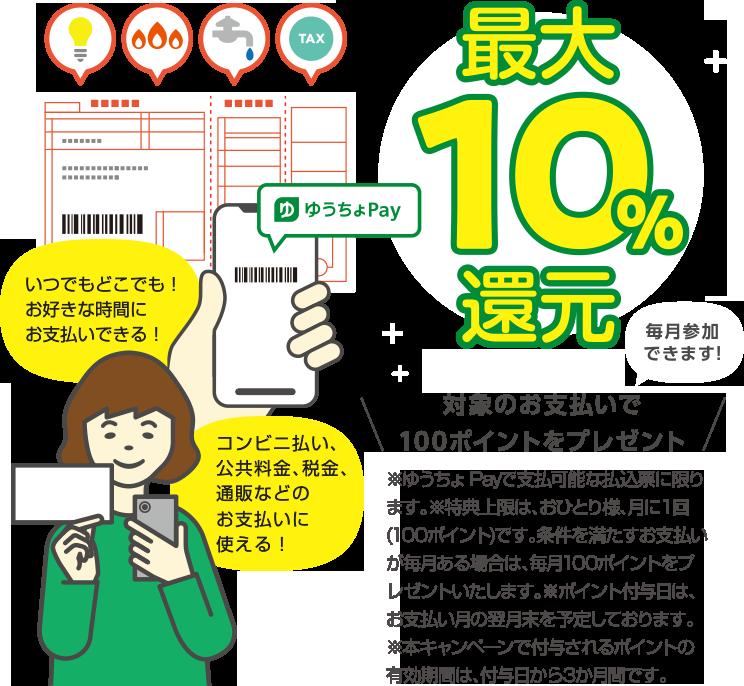 ゆうちょペイで収納代行を支払うと1000円以上100円相当バック。月が1回までというケチくさい制限ワロタ。7/1〜。