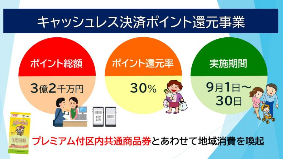 PayPayで東京都江東区が30%バック。9/1~9/30。