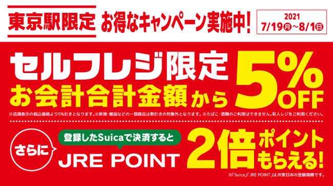ニューデイズで東京駅限定、セルフレジで全品5%OFF。JREPOINTも2倍。~8/1。