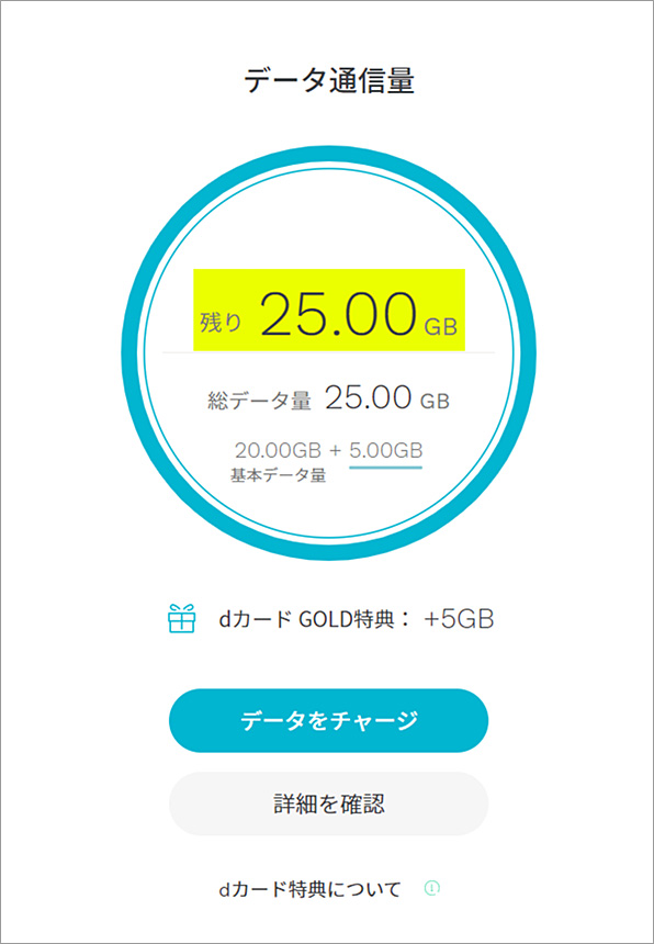 dカード&ahamoで1GB、ゴールドカードで5GBのボーナス容量が付与。9/1~。