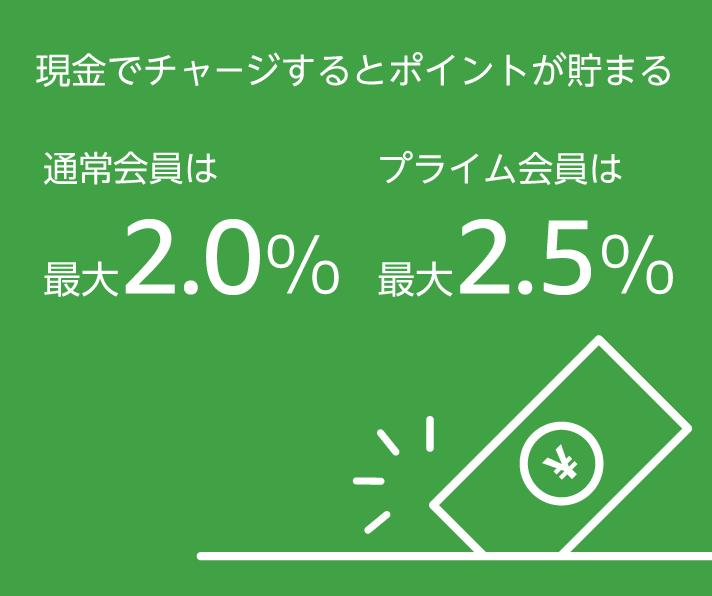 Amazonギフト券をコンビニで購入するとアマゾンポイントが最大2.5%分貰える。昔はnanaco払いで合計3.7%貰えたのに。